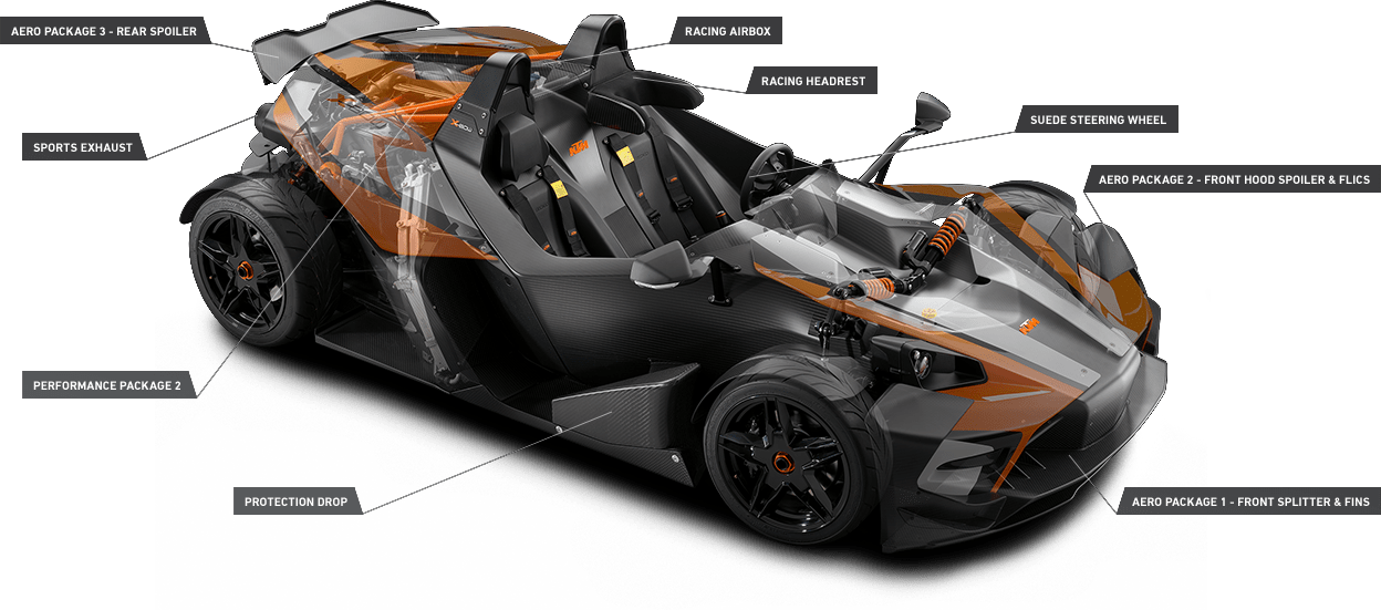 KTM X BOW vehicle upgrade options available in Australia from Simply Sports Cars
